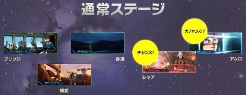 パチスロ 機動戦士ガンダム 覚醒-Chained battle- ステージ